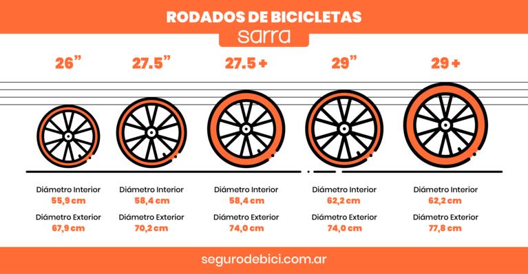 Seguro Bicicleta - Imagen de tabla comparativa de los diferentes rodados de bicicletas