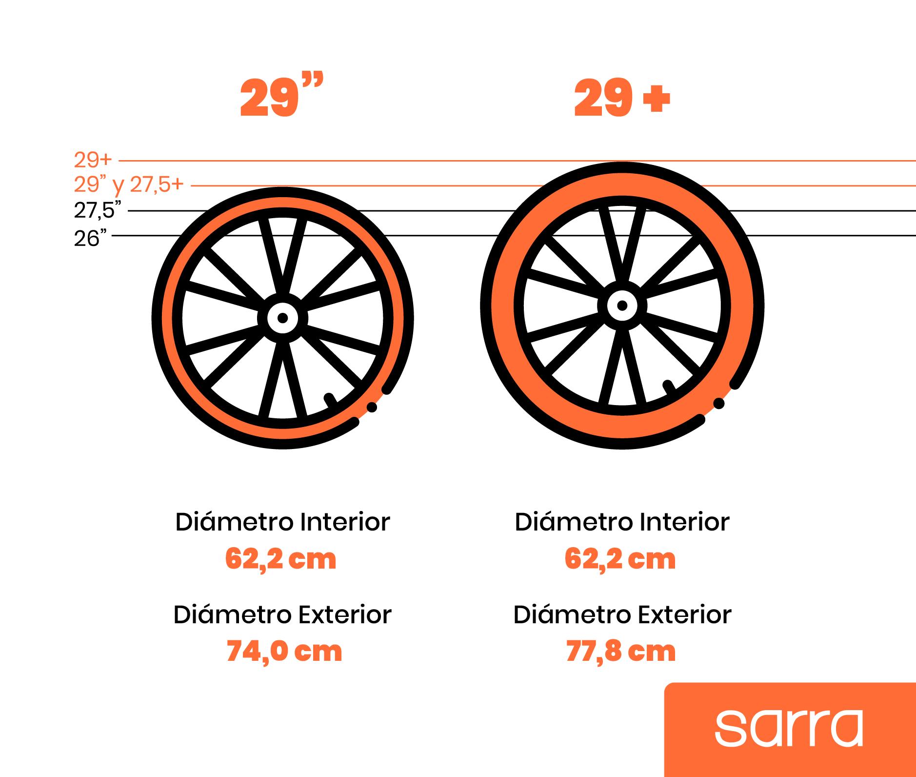 Seguro Bicicleta - Imagen ilustrativca tamaño de bicicleta rodado 29