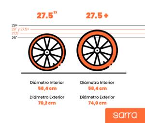 Seguro Bicicleta - Imagen ilustrativa medida de bicicleta rodado 27 y 27,5