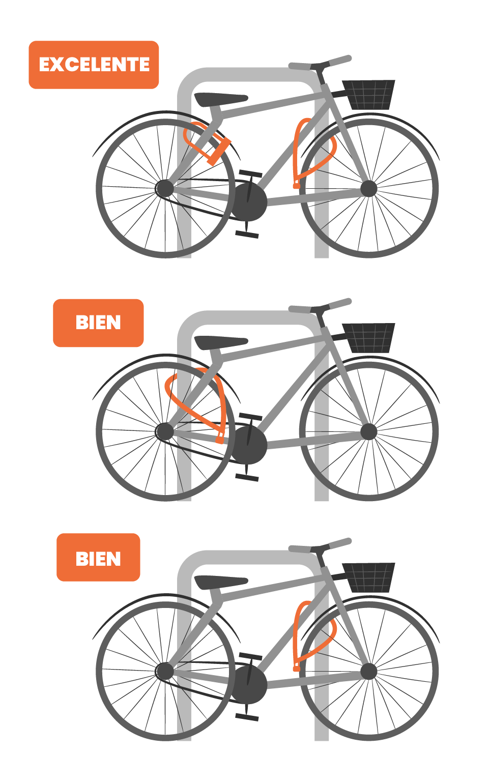 Seguro bicicleta - formas de atar una bicicleta